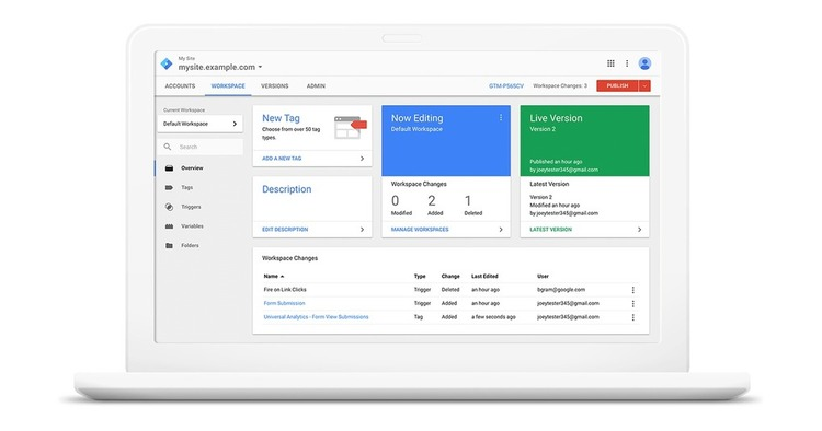 The Five Minute Guide to Installing Google Tag Manager - CrazyEgg | The MarTech Digest | Scoop.it