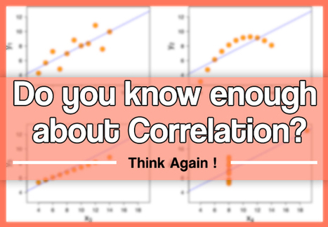 7 most commonly asked questions on Correlation