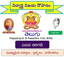 10th Telugu Slow learners Material - Important