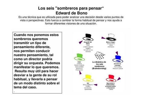 Estrategias y Técnicas de aprendizaje 6 sombreros para pensar - Orientacion Andujar | Inteligencias Múltiples | Scoop.it