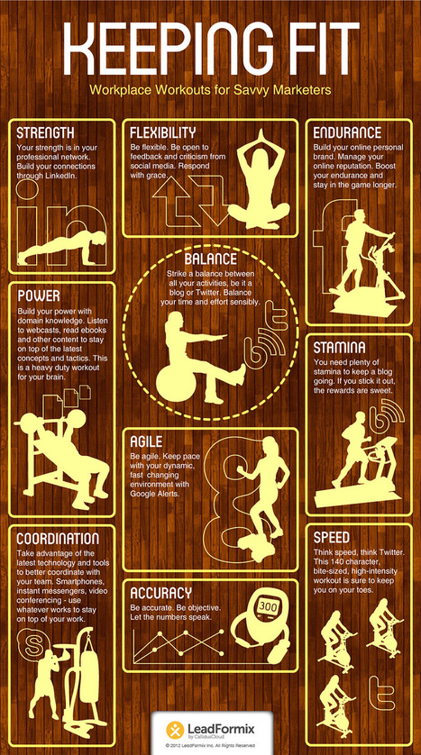 Keeping Fit - Workplace Workouts For Savvy Marketers | B2B Marketing Automation Infographics | Scoop.it