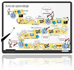 8 buenas prácticas, para evitar la deserción en un curso virtual | web2.0ensapje | Scoop.it