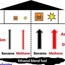 Ethanol blends carry hidden risk   Research   Scoop.it