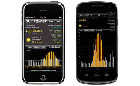 Home Energy Management Apps Go Mobile   Sustainable Futures   Scoop.it