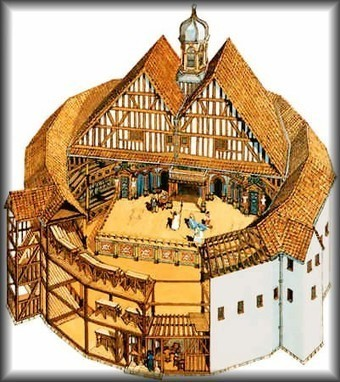 William Shakespeare. 3.1 The Globe Theatre Drama at Shakespeare's time was characterised ... | ABCtribe | Love love love | Scoop.it