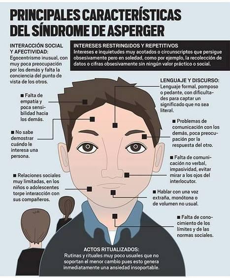 El Síndrome de Asperger en la edad adulta   Psicopedagogía   Scoop.it