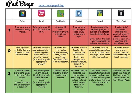 iPad Bingo Card with Great iPad Apps and Activities to Use in Class ~ Educational Technology and Mobile Learning   Technology in education   Scoop.it