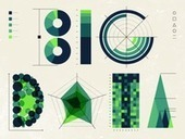 Big Data: It's What's Important   Trends and Outliers   Data Nerd's Corner   Scoop.it
