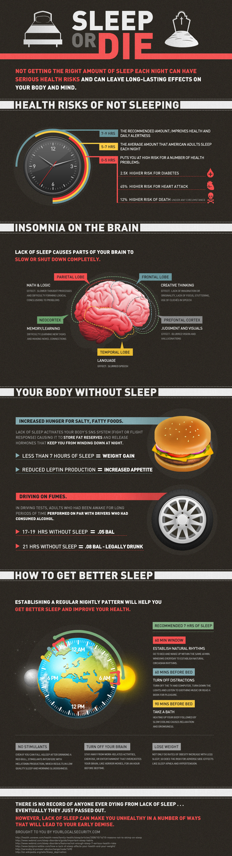 Sleep More…. Weigh Less….Live Longer | The Basic Life | Scoop.it