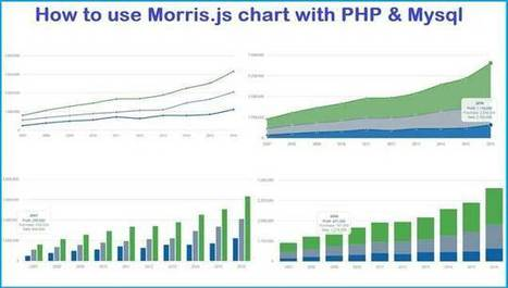 Php array functions array function povont implement morrisjs chart with php mysql ccuart Images