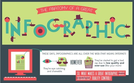 Anatomy of a Great Infographic | Yap 3.0 Meshing Leadership, Learning, and Social Media | Scoop.it