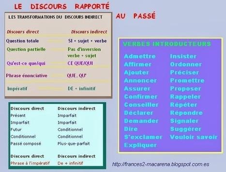 DISCOURS RAPPORTÉ AU PASSÉ | FLE: CULTURE ET CIVILISATION-DIDACTIQUE | Scoop.it