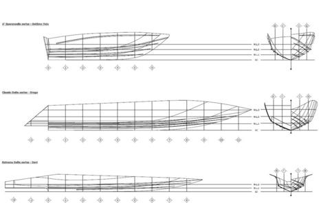 Deep eVolution design nautico hi-performance F. Fiorentino MICAD s.r.l. | Nautica-epoca | Scoop.it