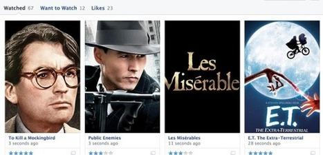 Facebook va permettre d'afficher ses coups de coeur - Presse-citron - Presse-citron (Blog) | Mon Web Bazar | Scoop.it