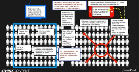 Slow Viewing | Tech Pedagogy | Scoop.it