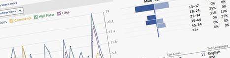 Top 7 Free Applications for Gathering Social Analytics Data - ChaseSagum.com | World of #SEO, #SMM, #ContentMarketing, #DigitalMarketing | Scoop.it