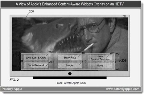 Apple Introduces an Enhanced TV Widget Paradigm for HDTV | Video Breakthroughs | Scoop.it
