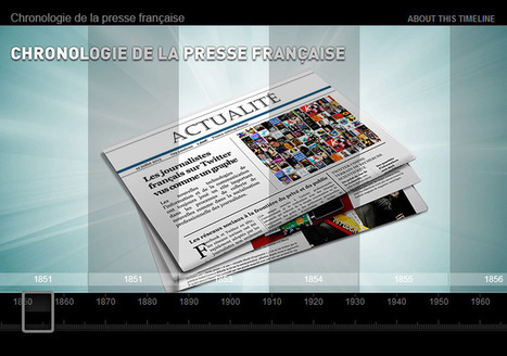 La presse française depuis 1631 | Images libres de droits, boite à outils | Scoop.it