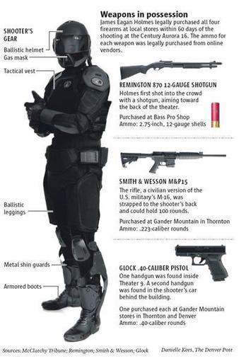 """Overview of the Guns Used in the Colorado """"Batman"""" Shooting 