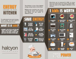 How to Save Energy in the Kitchen | The Best Infographics | Scoop.it