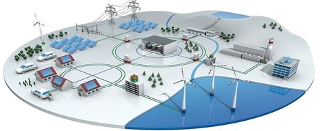 Smart electric grid, pioneering reference in the IOT | Smart grid | Scoop.it