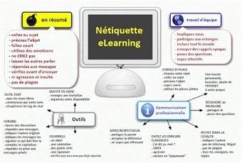 Nétiquette elearning en français   E-pédagogie, web2.0   Gilles Le Page   Scoop.it