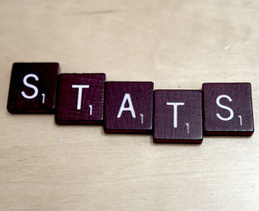 Stat Update Round 2 Including a Bunch of Facebook, eBay, Flickr and Flipboard Stats   Digital Marketing Ramblings   Scoop.it