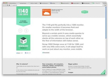 Tips and best practices to develop responsive websites | CatsWhoCode.com | shulsmans | Scoop.it