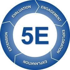 5e learning cycle model on science Abstract : this study aims to determine the effectiveness of the 5e learning cycle  models in improving students' scientific attitudes this study.