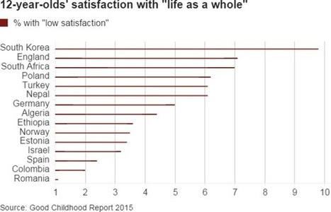 Children in England 'among unhappiest in world' - BBC News | The Global Village | Scoop.it