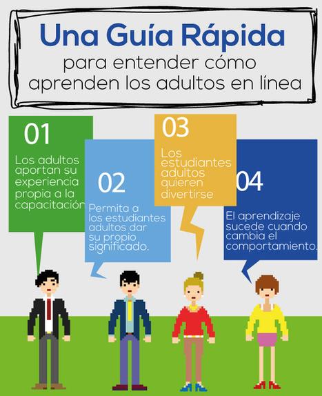 ¿Cómo aprenden los adultos en línea? | infografiando | Scoop.it