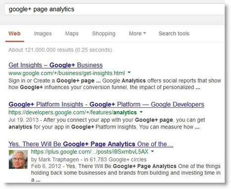 Google Plus Posts in Search Results | GooglePlus Expertise | Scoop.it