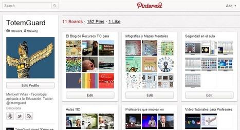 Video Tutorial de Pinterest en español | Educadores Hoy | Scoop.it
