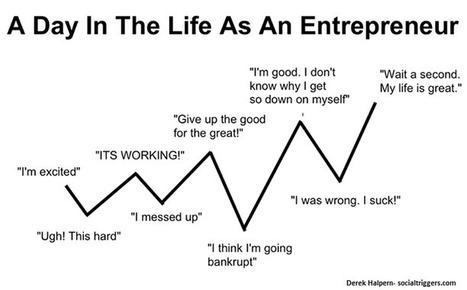 A TOUS LES ENTREPRENEURS QUI DOUTENT | Entrepreneurs du Web | Scoop.it