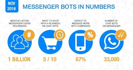 A Marketer's Guide to Facebook Messenger Bots - Search Engine Journal | Tourism marketing | Scoop.it