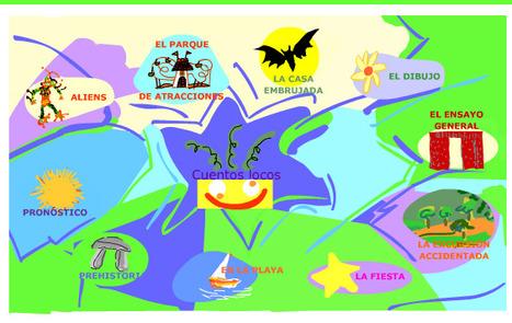 Narrativa Digital en el aula. - ineveryCREA Argentina | Bitácora de una profesora digital | Scoop.it