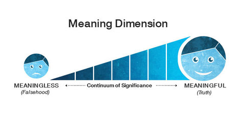 Meaning and Significance: Jeff Meyer's Blog | Alchemy of Business, Life & Technology | Scoop.it
