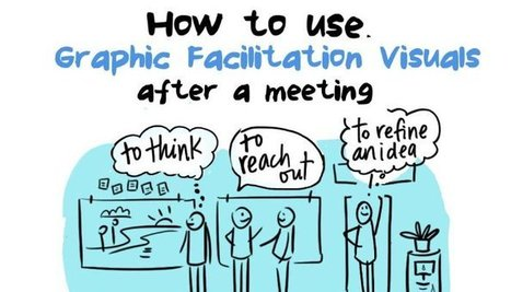 11 ways to use images after a meeting | Graphic facilitation | Scoop.it