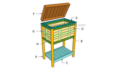 Wooden Cooler Plans | Free Outdoor Plans - DIY Shed, Wooden Playhouse, Bbq, Woodworking Projects | Diy Furniture Plans | Scoop.it