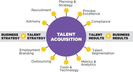 Quelle est la différence entre Responsable recrutement et Talent Acquisition Manager ? - Link Humans | RH nouveaux paradigmes | Scoop.it
