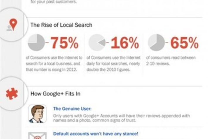 How Google Determines Search Results   Visual.ly   A Marketing Mix   Scoop.it