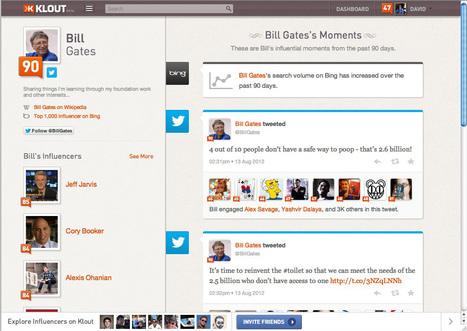 Bing intègre Klout à ses résultats | Actualité technologique | Scoop.it