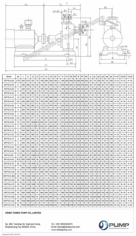 Slurry Pump Volute Liner, Warman Slurry Pump Li