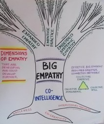 Juicy Compilations about Big Empathy and Transformational Conversation | Random Communications from an Evolutionary Edge | Empathy and Compassion | Scoop.it