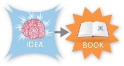 how a book is born (because you kids love the infographics) | The Future Librarian | Scoop.it
