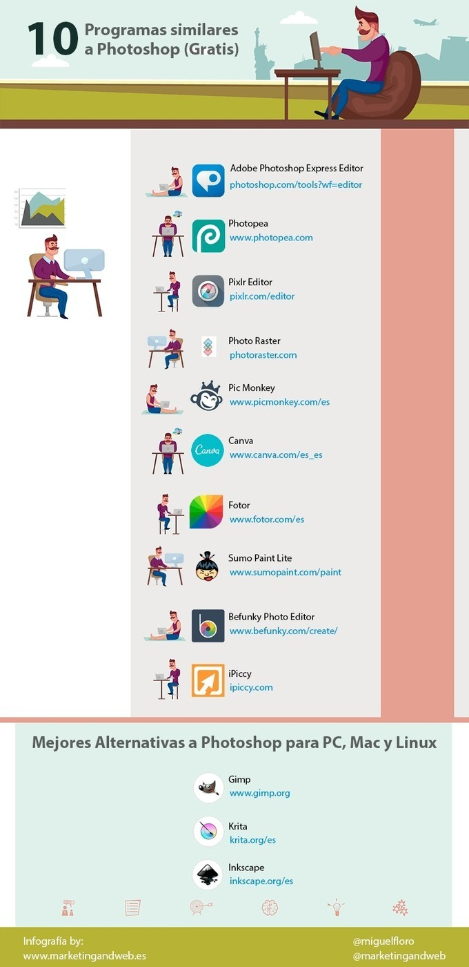 10 alternativas gratis a Photoshop   TIC ...