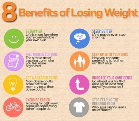 Reduce fat from lower body