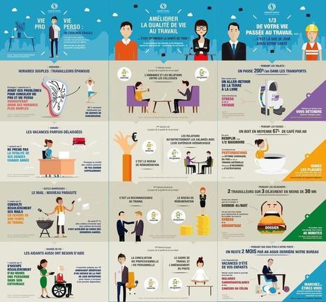 La qualité de vie au travail | Nouvelle Trace | Scoop.it