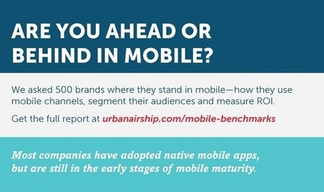 Are You Ahead Or Behind in Mobile? #infographic | Help to Develop Cloud Marketing | Scoop.it