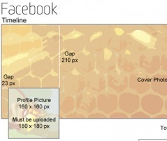 Guide complet des dimensions des profils sur les médias sociaux | Social Media Exploration | Scoop.it